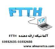 معرفی فناوری FTTH – آلما شبکه ارائه دهنده تجهیزات FTTH